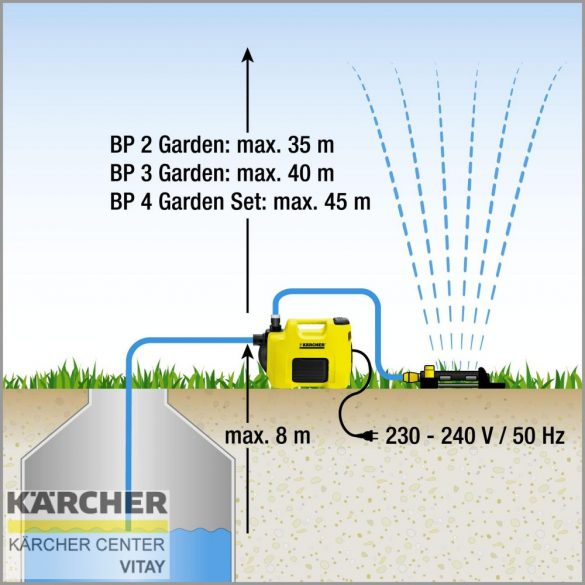 KÄRCHER BP 2 Garden kerti szivattyú